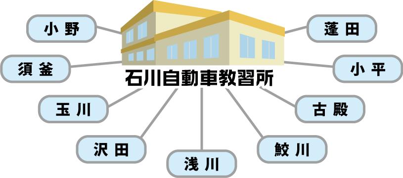 石川自動車教習所|送迎エリア